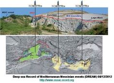 Στρατηγικά ενεργειακά αποθέματα νότια της Κρήτης