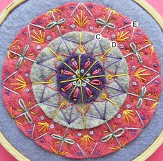Zen Stitching - How to Embroider a Mandala with No Pattern (Shiny Happy World)