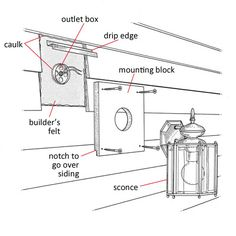 installing an exterior light on siding - cut a notch in the back of the block's lower edge to fit over the uncut siding.