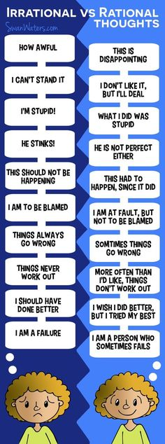 Task 1. This graphic is a good way to show students how they can shape the way the think. The statements are a good way to reshape their behaviors towards others and themselves.