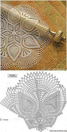 Crochet Tablecloth Pattern, Free Crochet Doily Patterns, Crochet Doily Diagram, Crochet Lace Edging, Thread Crochet, Crochet Patterns Amigurumi, Filet Crochet, Crochet Designs, Crochet Flowers