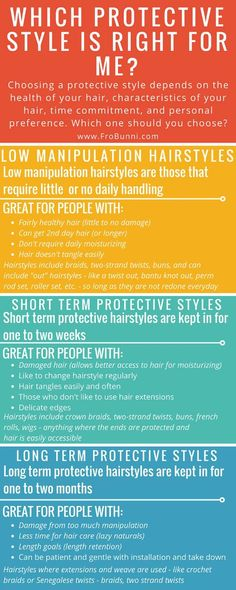 FroBunni | Which Protective Style is Right for Me? #HairGrowth