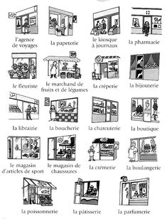 Les commerces French Language Lessons, French Language Learning, French Lessons, French Verbs, French Grammar, Teaching French, French Revision, French Conversation, French Tips