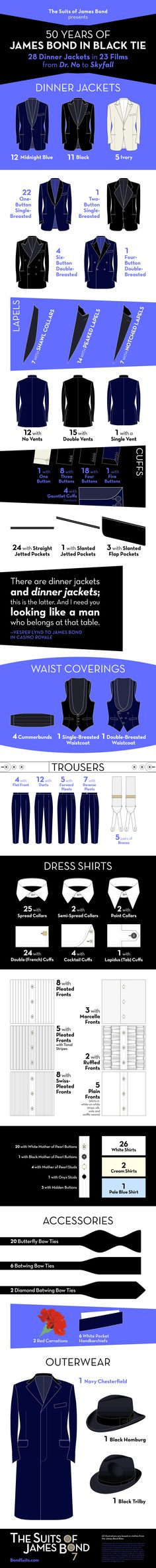 50 years of James Bond's black tie outfits - inforgraphic