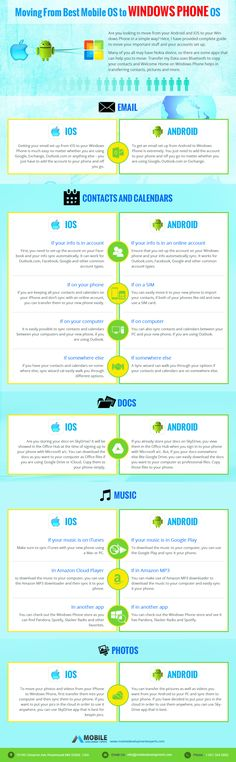 Moving From Best Mobile OS To Windows Phone OS  #Infographic #Android #iOS #infografía