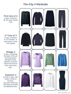Part 2 of How to Gradually Build a Capsule Wardrobe: Start with a Scarf - Ted Baker Enchantment - The Vivienne Files Capsule Wardrobe How To Build A, Capsule Wardrobe Mom, Wardrobe Basics, Capsule Outfits, Wardrobe Ideas, Minimalist Wardrobe, Minimalist Fashion, The Vivienne, T Dress
