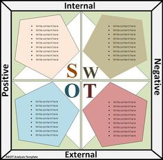 SWOT analysis template in word is an integral part of strategic ...
