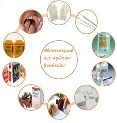 Dental Hygienist, Dental Care, Dental Emergency, Cope Up, Clove Oil, Dental Facts, Teeth Whitening, Dentistry, Medical