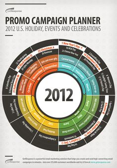 wld be a good journal start to a page...really like this!!2012 U.S holidays, events & celebrations infographic. this is a topic in my February DREAM BIG 2012 creative business planning community. we're talking about promotions & planning.