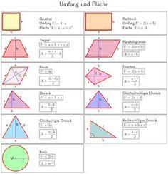 Mathe ist einfach: Umfang und Flächen zum Ausdrucken