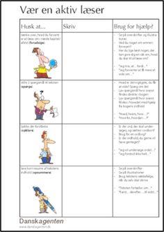En skriveskabelon med en tydelig struktur, der guider eleven igennem de 4 læseforståelsesstrategier: forudsigelse, at stille spørgsmål, opklaring og opsummering. Denne skriveskabelon tilbyder lidt ekstra stilladsering, da der er tilføjet hjælpespørgsmål og forslag til formulering i højre kolonne af skabelonen.