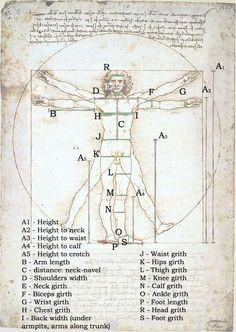 'Las proporciones de la Figura humana', tinta de Leonardo Da Vinci (1452-1519, Italy)
