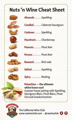 Nuts About Wine: Your Tasty Guide To Pairing Nuts With Wine Almonds make a perfect match with sparkling wine, while toasted nuts pair well with rich red wines. This is your (tasty) guide to pairing nuts with wine. Wine Cheese Pairing, Wine And Cheese Party, Wine Tasting Party, Wine Parties, Wine Pairings, Cheese Pairings, Tapas, Wine Recipes, Cooking Recipes