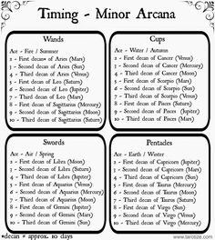 Numerology Reading - Tarotize: Timing in the Tarot with FREE Cheat Sheets! - Get your personalized numerology readin Reading - Tarotize: Timing in the Tarot with FREE Cheat Sheets! - Get your personalized numerology reading Reiki, Tarot Cards For Beginners, Tarot Card Spreads, Tarot Astrology, Tarot Card Meanings, Tarot Readers, Palmistry, Card Reading, Free Reading