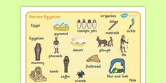KS2 Egyptians Primary Resources, History, Egyptians, KS2 History
