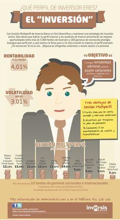 #Infografia #Curiosidades Perfil de inversor INVERSIÓN. #TAVnewsGestion