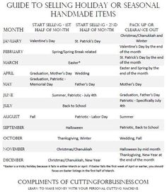 Free Printable Calendar: When to List Your Holiday Craft Products for Sale Holiday and Seasonal products: When to start listing your Silhouette Cameo items (with free printable chart! Etsy Business, Craft Business, Business Advice, Business Planning, Online Business, Business Launch, Business Products, Business Help, Business Marketing