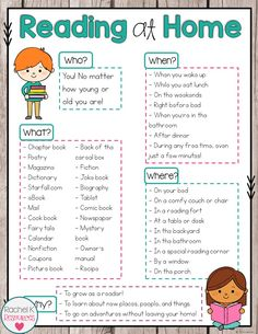 This free reading printable will encourage students to read at home! It will give ideas for the who, what, when, where, and why of reading. Perfect to send home with students at back to school events, conferences, or at the end of the year!