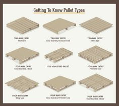 Getting to know pallets, visual guide, Re-Stacked Lounger
