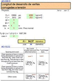 Longitud de desarrollo de Cabillas ACI-318-11 http://ht.ly/zb4QQ | #Isoluciones #PlanillasExcel