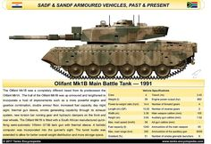 The Olifant is today's South Affrican Defence Force main battle tank, developed from the modified Centuriion by Denel. Army Vehicles, Armored Vehicles, South African Air Force, Military Special Forces, Tank Tank, Defence Force, Armored Fighting Vehicle, Military Modelling, Tactical Survival