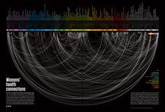Xiaoji Chen's Design Weblog » Data Visualization