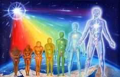Die sieben Bewusstseinsebenen . Bewußtsein ist eine Reflexion der Seelenidentität.Die Seele ist die gespeicherte Evolution des Individuellen Selbstes: die KAUSALSEELE. Raum und Zeit sind die Plattform, auf der die sich entwickeln...