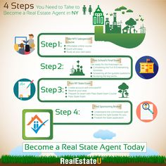 Get your NYS, California, Pennsylvania or Texas real estate license online with the help of realestateu.tv!  http://realestateu.tv