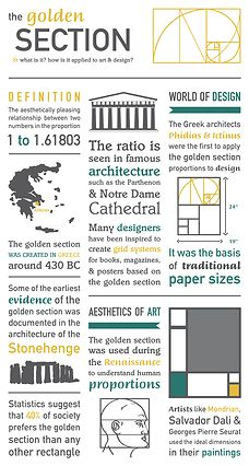Darcie Dyer Design  Golden Section Infographic dyerdesign.ca Golden Ratio, Golden Rule, Artful Dodger, Architectural Section, Everything Changes, Sacred Geometry, Business Design, Tribeca House, Art And Architecture