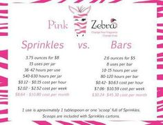 I love FREE samples! Get a FREE sample of Pink Zebra! They smell delcious! Soy-based wax! Plus more!