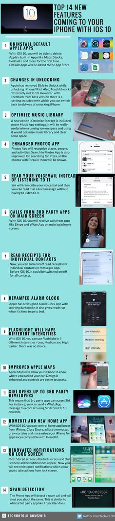 iOS 10 Features Infographic