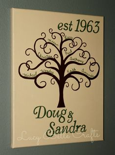Personalized Family Tree Hand Painted onto 11 x 14 Canvas - pinned by pin4etsy.com