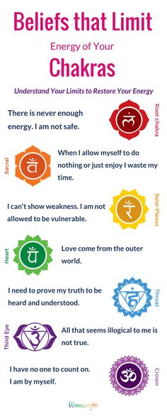 5 things that make you criticize yourself chakra images chakra 7 secrets to womens energy solutioingenieria Images