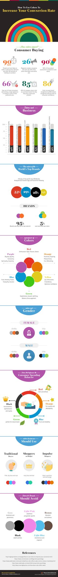 #Psychologie der Farben - So erhöhen Sie ihre Conversion Rate  How to use colors to increase your #conversion rate