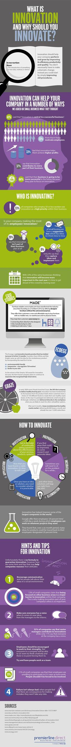 Innovation | #infographic repinned by @Piktochart