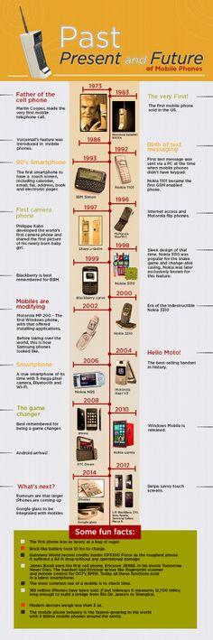 Understanding Digital Subscriber Line Technology