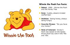Pooh fun facts