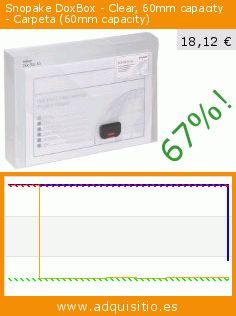 Snopake DoxBox - Clear, 60mm capacity - Carpeta (60mm capacity) (Productos de oficina). Baja 67%! Precio actual 18,12 €, el precio anterior fue de 55,41 €. http://www.adquisitio.es/snopake/doxbox-clear-60mm