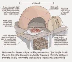 Pizza oven                                                                                                                                                      More