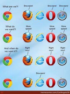 Die Sache mit den Browsern | Dressed Like Machines