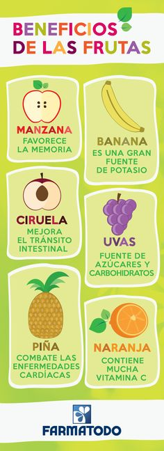 This info graphic is showing different fruits and what benefits they have for your body when humans consume them.