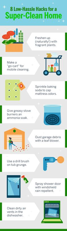 8 Low-hassle hacks for a super-clean home...