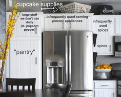 8 tips for a fabulously organized kitchen, kitchen design, organizing, Mapping out your kitchen based on frequency of usage is a great organizing strategy
