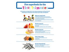 Healthy Food during Pregnancy ** Want to know more, click on the image.