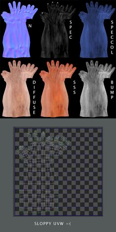 layer maps for realistic skin example