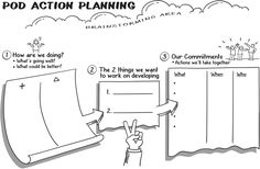 Action Planning Template: http://lanechangeconsulting.com/portfolio/action-planning-template/