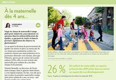 À la maternelle dès 4 ans... - La Presse+ Articles, Kindergarten Classroom