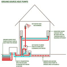 solar water heating panels solar flat plate collectors flat panel residential denenecek. Black Bedroom Furniture Sets. Home Design Ideas
