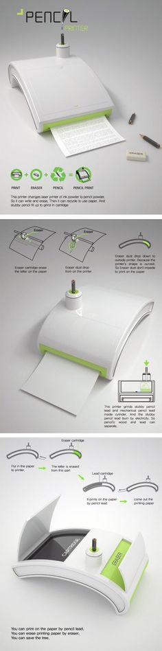Ce midi, mon billet sera consacré a une très bonne idée du designer Hoyoung Lee, il s'agit d'une imprimante qui fonctionne avec une gomme et un crayon! Dénichée chez Yanko, cette …