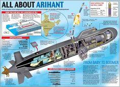 INS-Arihant.jpg (JPEG-afbeelding, 906 × 657 pixels)